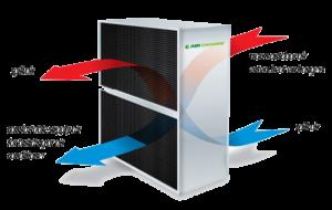 HVAC Energy Reduction