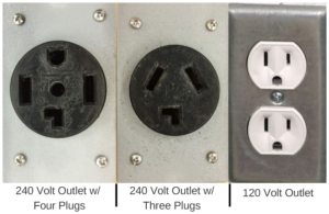 What Voltage does a fume hood require? | Three different outlets for fume hoods.