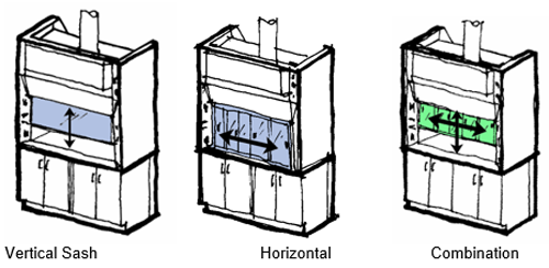 Types of fume hood sashes